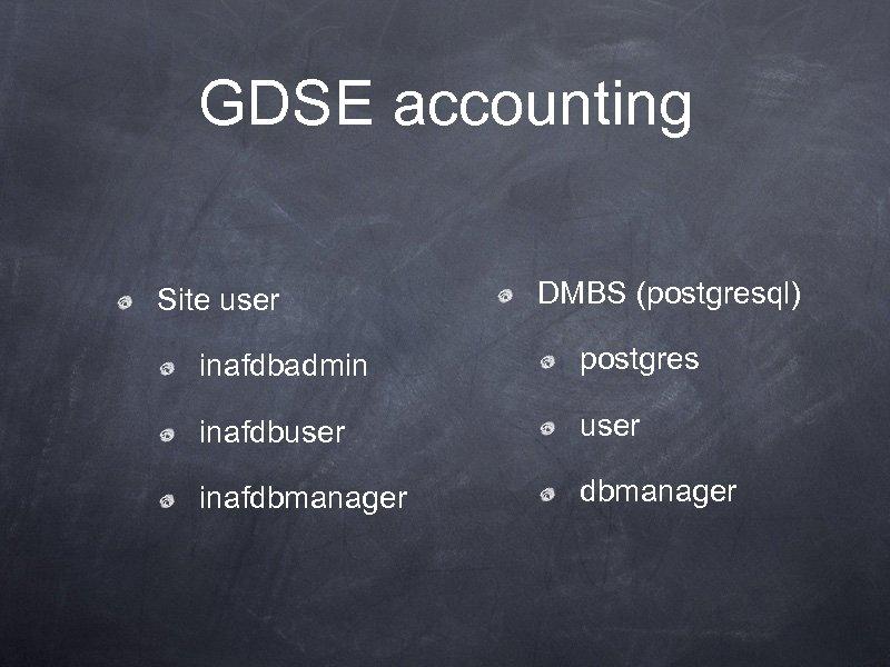 GDSE accounting Site user DMBS (postgresql) inafdbadmin postgres inafdbuser inafdbmanager