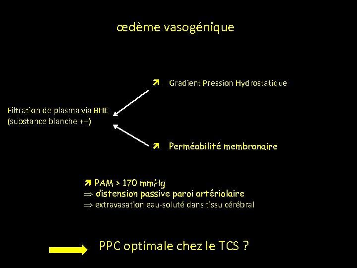 œdème vasogénique Gradient Pression Hydrostatique Perméabilité membranaire Filtration de plasma via BHE (substance blanche