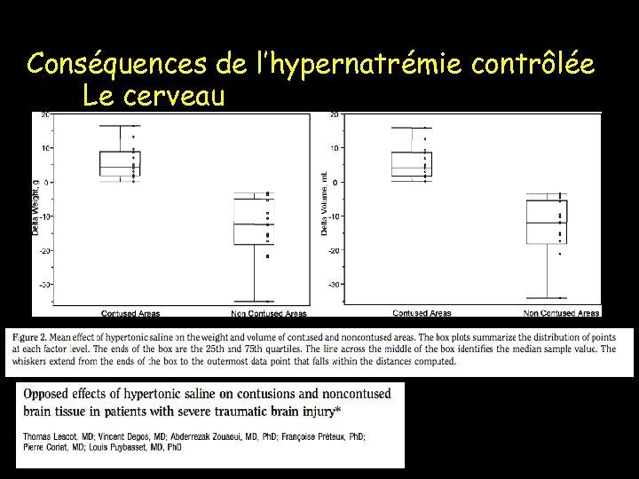 Conséquences de l'hypernatrémie contrôlée Le cerveau