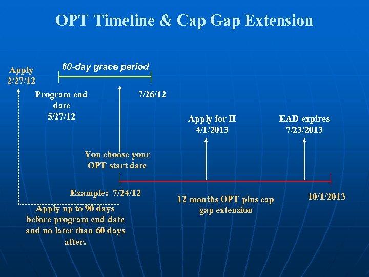 OPT Timeline & Cap Gap Extension Apply 2/27/12 60 -day grace period Program end