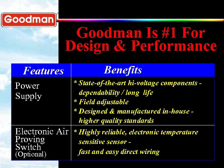 Goodman Is #1 For Design & Performance Features Benefits Power Supply * State-of-the-art hi-voltage
