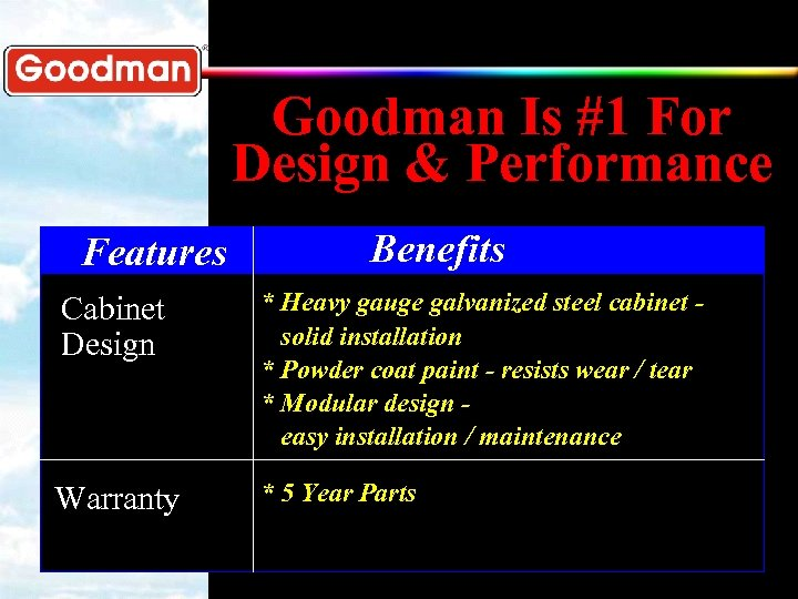 Goodman Is #1 For Design & Performance Features Benefits Cabinet Design * Heavy gauge