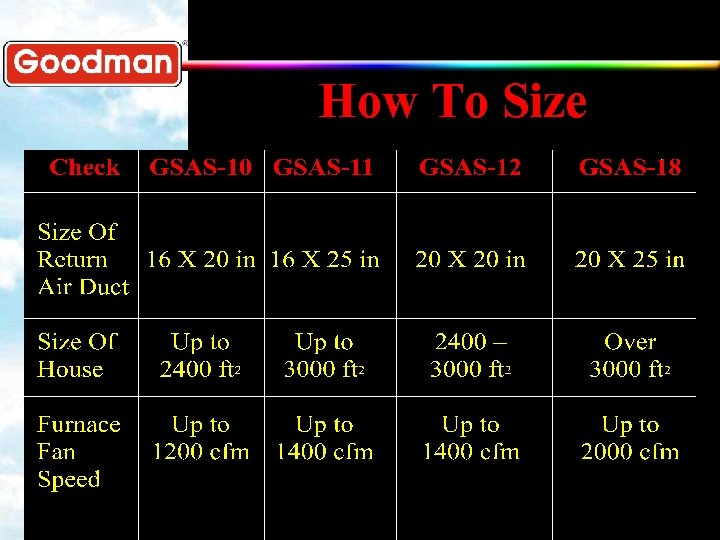 How To Size
