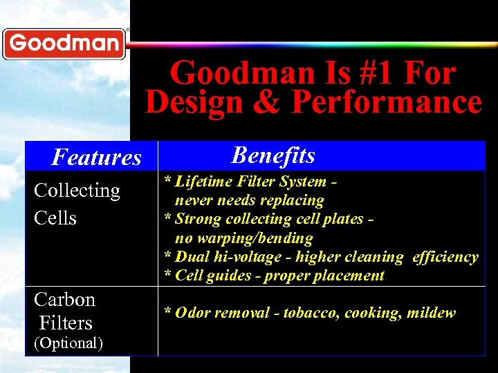 Goodman Is #1 For Design & Performance Features Collecting Cells Carbon Filters (Optional) Benefits