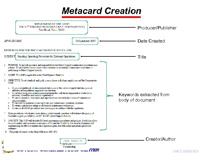 Metacard Creation Producer/Publisher Date Created Title Keywords extracted from body of document Creator/Author 22