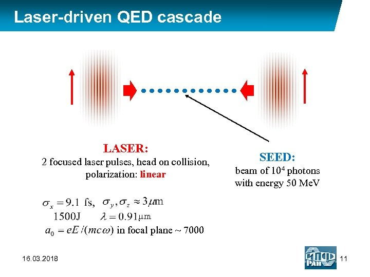 Laser-driven QED cascade LASER: 2 focused laser pulses, head on collision, polarization: linear SEED: