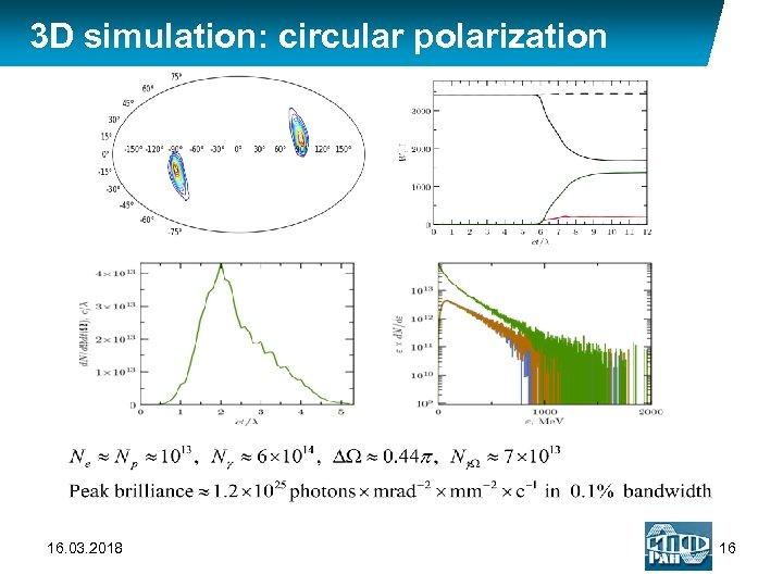 3 D simulation: circular polarization 16. 03. 2018 16