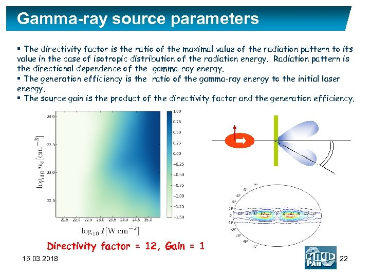 Gamma-ray source parameters § The directivity factor is the ratio of the maximal value