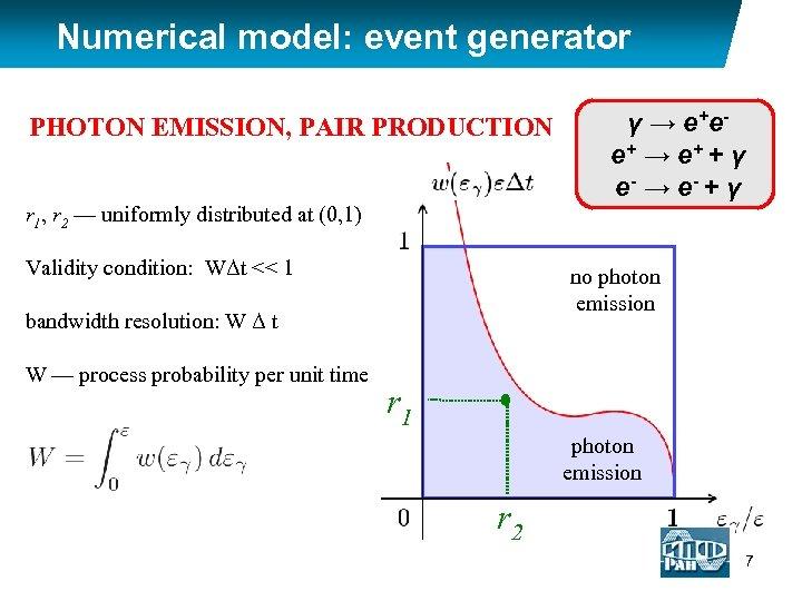 Numerical model: event generator PHOTON EMISSION, PAIR PRODUCTION r 1, r 2 — uniformly