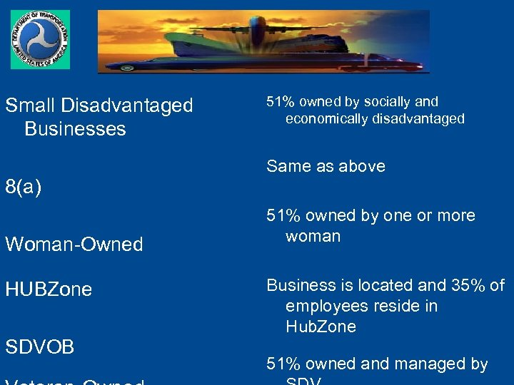 Small Disadvantaged Businesses 8(a) Woman-Owned HUBZone SDVOB 51% owned by socially and economically disadvantaged