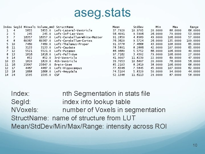 aseg. stats Index Seg. Id 1 4 2 5 3 7 4 8 5