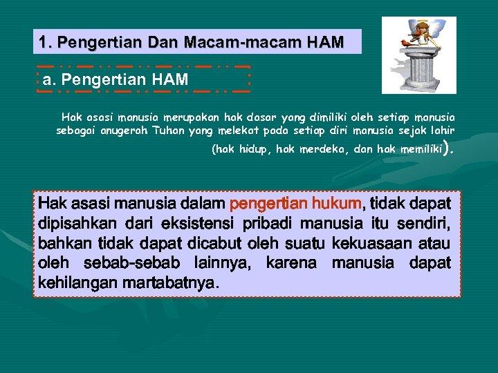 1. Pengertian Dan Macam-macam HAM a. Pengertian HAM Hak asasi manusia merupakan hak dasar