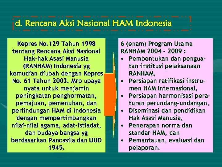 d. Rencana Aksi Nasional HAM Indonesia Kepres No. 129 Tahun 1998 tentang Rencana Aksi