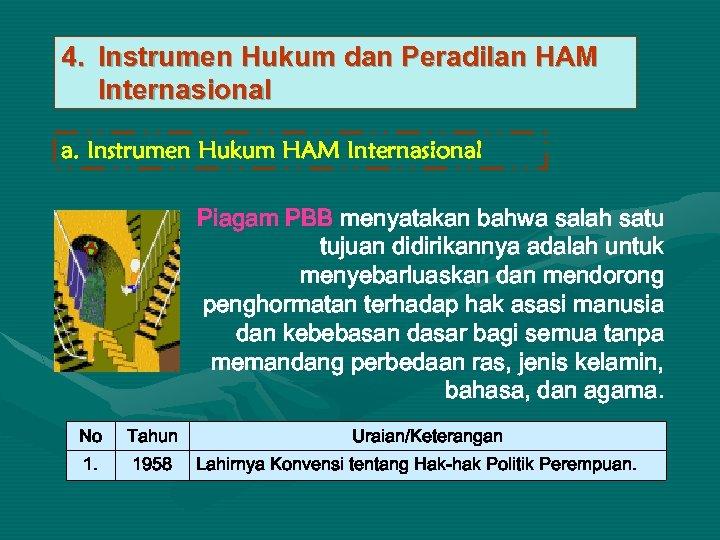 4. Instrumen Hukum dan Peradilan HAM Internasional a. Instrumen Hukum HAM Internasional Piagam PBB