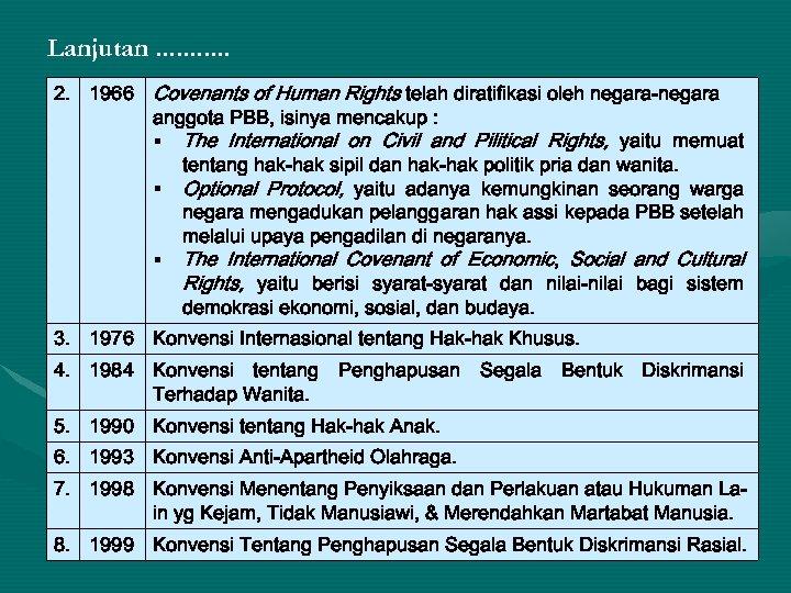 Lanjutan. . . 2. 1966 Covenants of Human Rights telah diratifikasi oleh negara-negara anggota