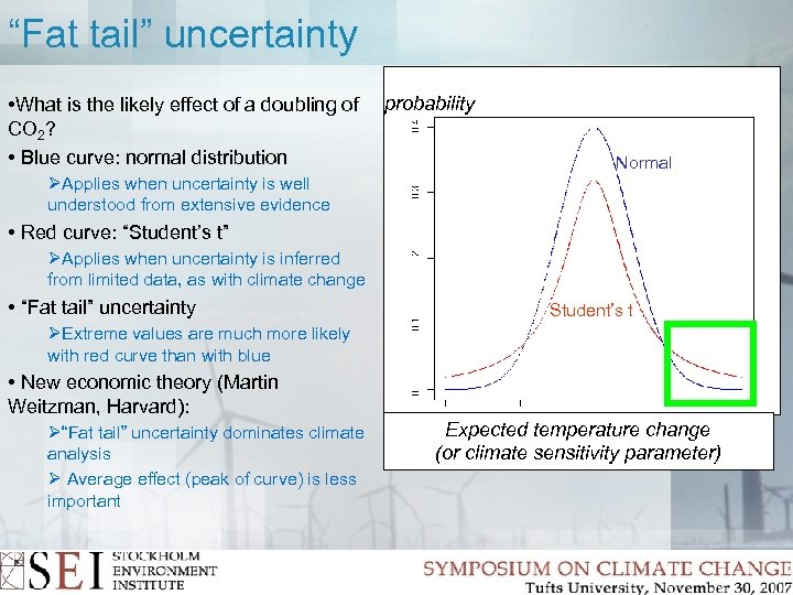 """""""Fat tail"""" uncertainty • What is the likely effect of a doubling of CO"""