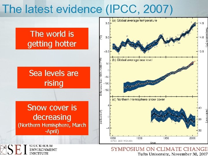 The latest evidence (IPCC, 2007) The world is getting hotter Sea levels are rising