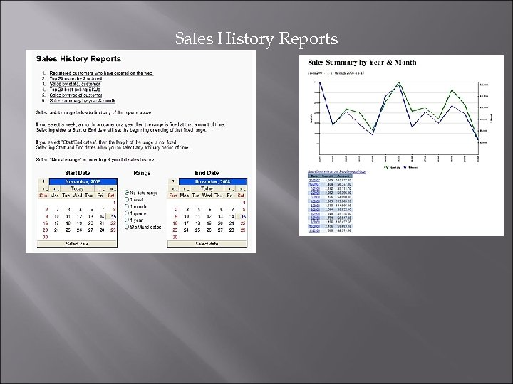 Sales History Reports