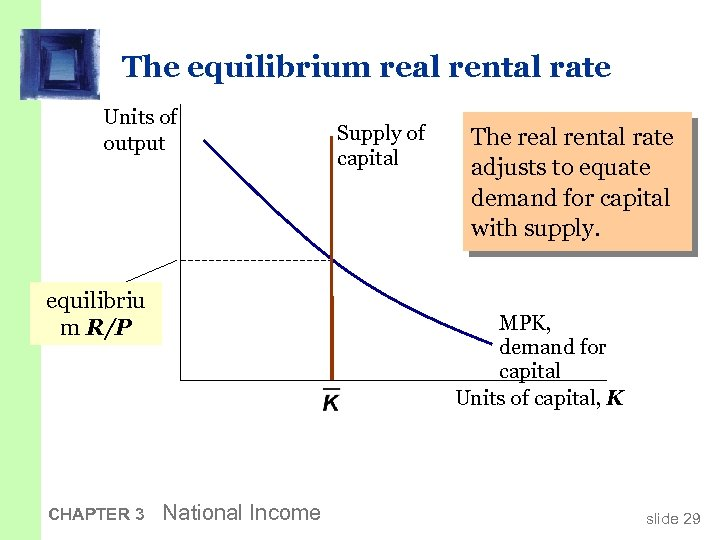 The equilibrium real rental rate Units of output equilibriu m R/P CHAPTER 3 Supply