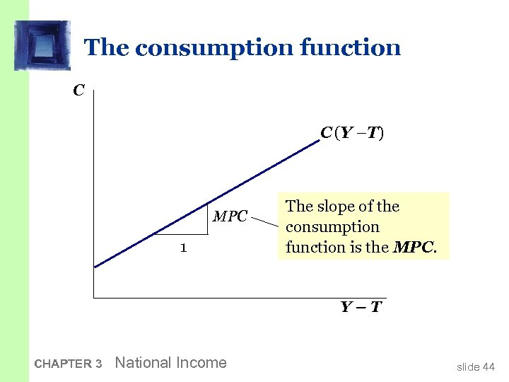 The consumption function C C (Y –T) MPC 1 The slope of the consumption