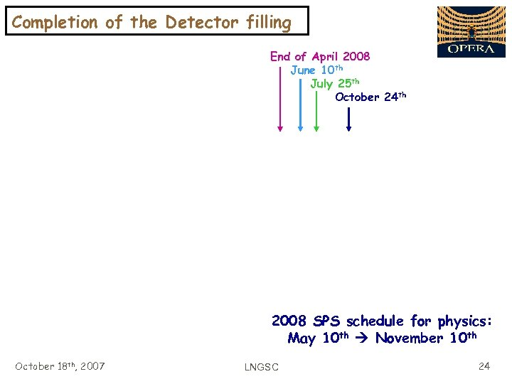 Completion of the Detector filling End of April 2008 June 10 th July 25