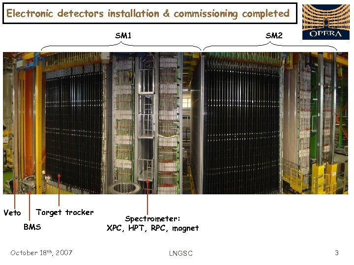 Electronic detectors installation & commissioning completed SM 1 Veto Target tracker BMS October 18