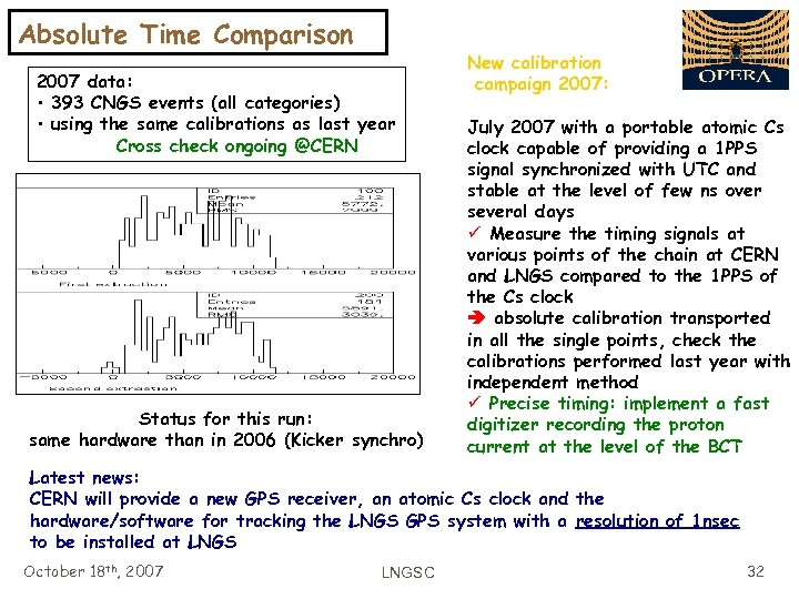 Absolute Time Comparison 2007 data: • 393 CNGS events (all categories) • using the