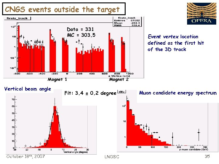 CNGS events outside the target Data = 331 MC = 303. 5 Magnet 1