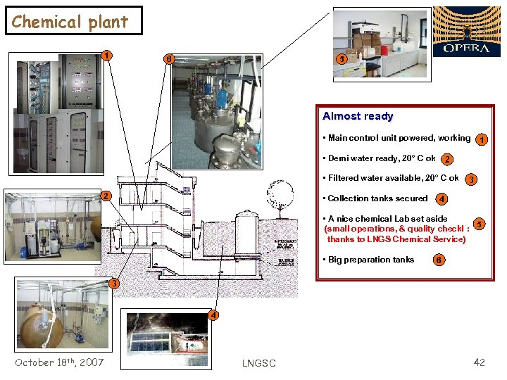 Chemical plant 1 6 5 Almost ready • Main control unit powered, working •
