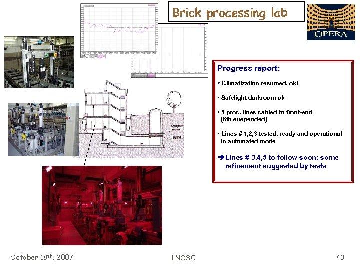 Brick processing lab Progress report: • Climatization resumed, ok! • Safelight darkroom ok •