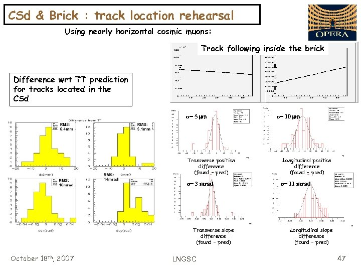 CSd & Brick : track location rehearsal Using nearly horizontal cosmic muons: Track following