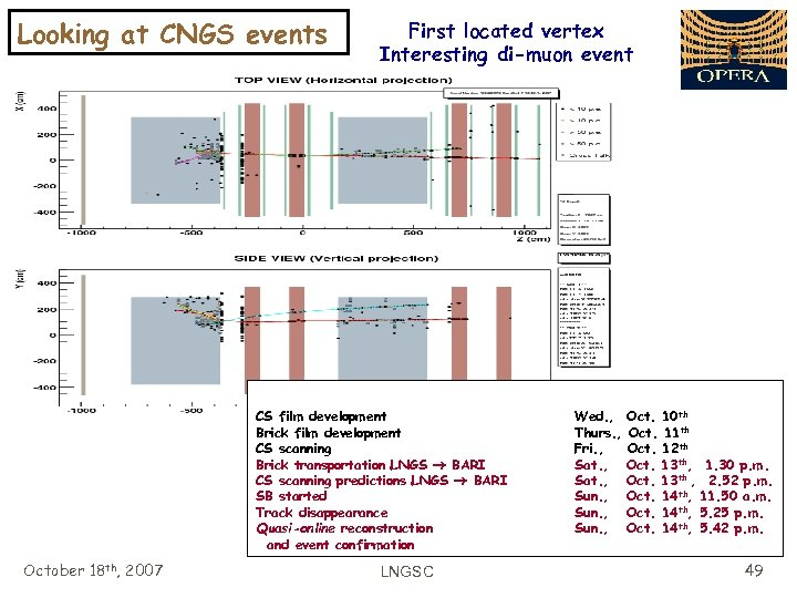 Looking at CNGS events First located vertex Interesting di-muon event CS film development Brick