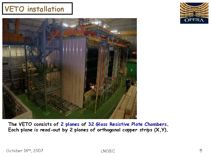 VETO installation The VETO consists of 2 planes of 32 Glass Resistive Plate Chambers.