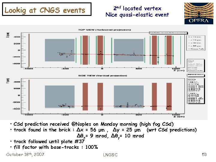Lookig at CNGS events 2 nd located vertex Nice quasi-elastic event • CSd prediction