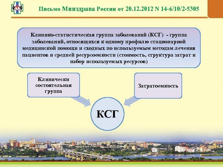 Письмо Минздрава России от 20. 12. 2012 N 14 -6/10/2 -5305 Клинико-статистическая группа заболеваний