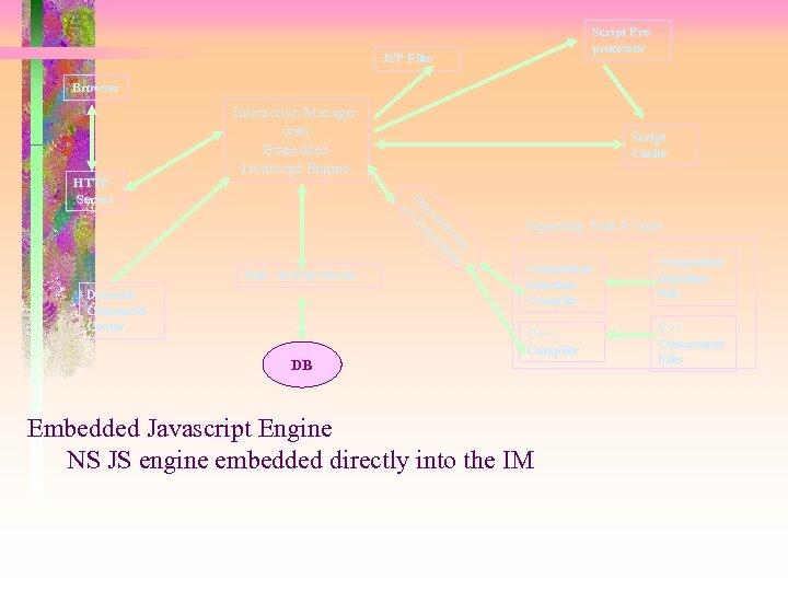 Script Preprocessor JSP Files Browser Script Cache ry ra ts lib nen ed o