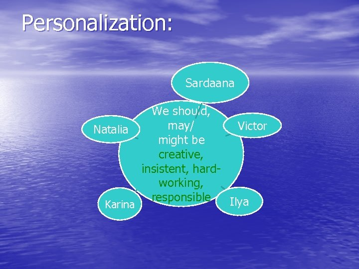 Personalization: Sardaana We should, may/ Victor Natalia might be creative, insistent, hardworking, responsible Ilya