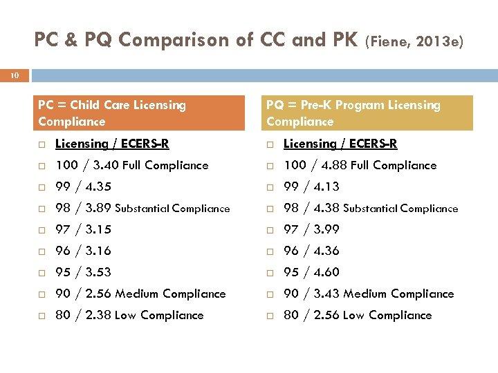 PC & PQ Comparison of CC and PK (Fiene, 2013 e) 10 PC =