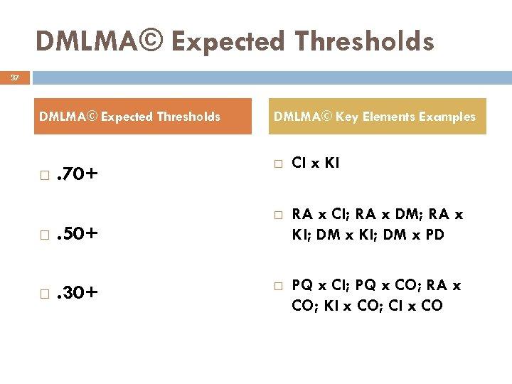 DMLMA© Expected Thresholds 37 DMLMA© Expected Thresholds DMLMA© Key Elements Examples . 70+ .
