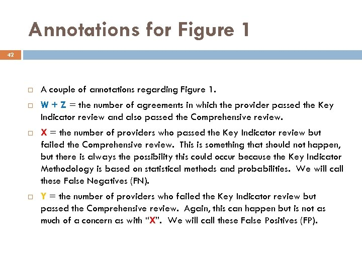 Annotations for Figure 1 42 A couple of annotations regarding Figure 1. W +