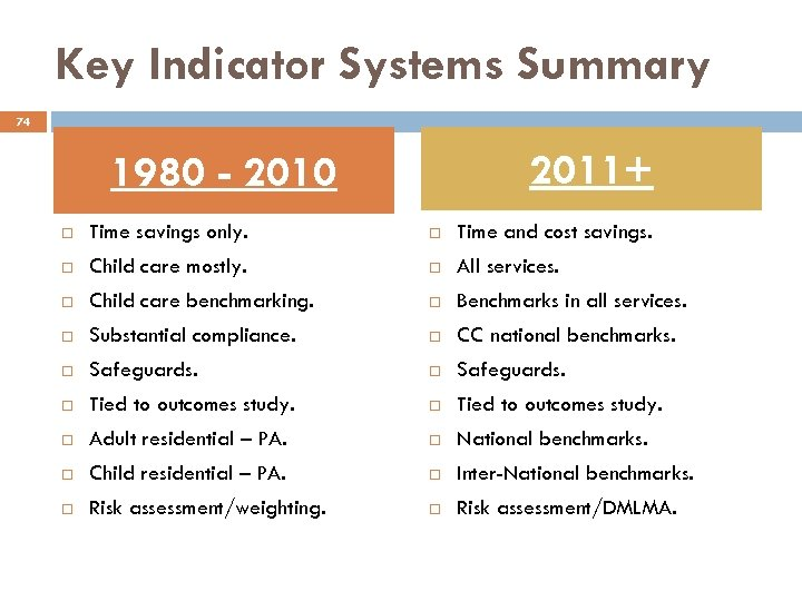 Key Indicator Systems Summary 74 2011+ 1980 - 2010 Time savings only. Time and