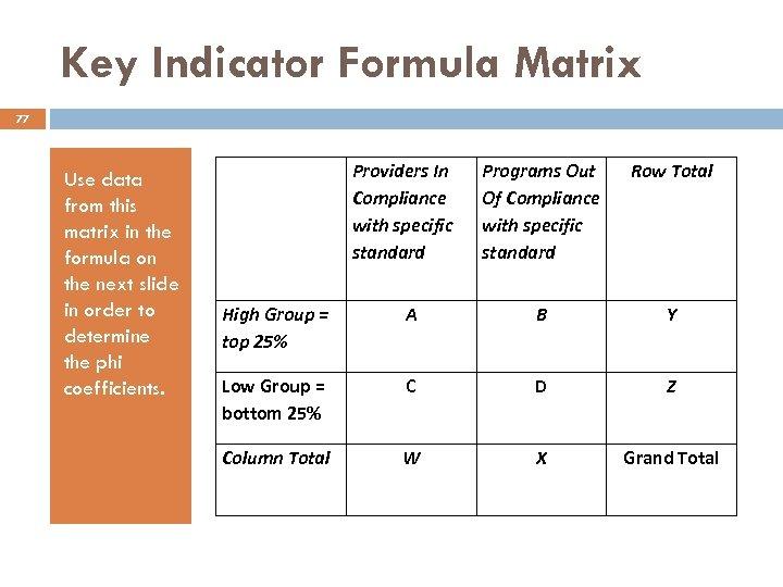 Key Indicator Formula Matrix 77 Use data from this matrix in the formula on