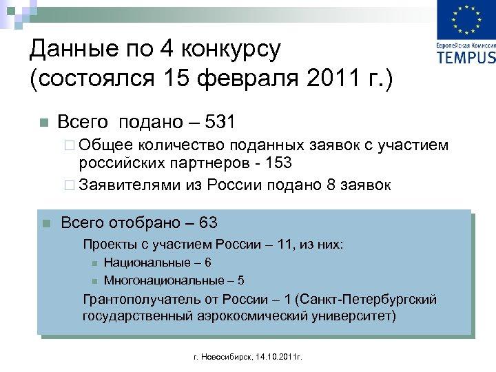 Данные по 4 конкурсу (состоялся 15 февраля 2011 г. ) n Всего подано –