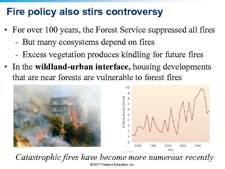 Fire policy also stirs controversy • For over 100 years, the Forest Service suppressed