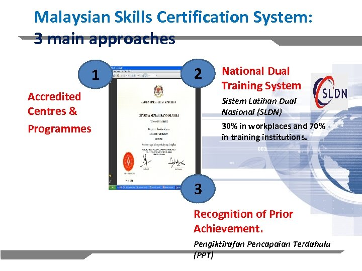 Malaysian Skills Certification System: 3 main approaches 1 2 Accredited Centres & Programmes National