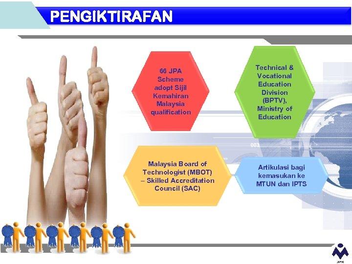 PENGIKTIRAFAN 66 JPA Scheme adopt Sijil Kemahiran Malaysia qualification Malaysia Board of Technologist (MBOT)