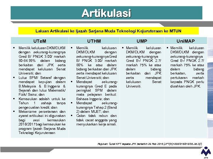 Artikulasi Laluan Artikulasi ke Ijazah Sarjana Muda Teknologi Kejuruteraan ke MTUN UTe. M §
