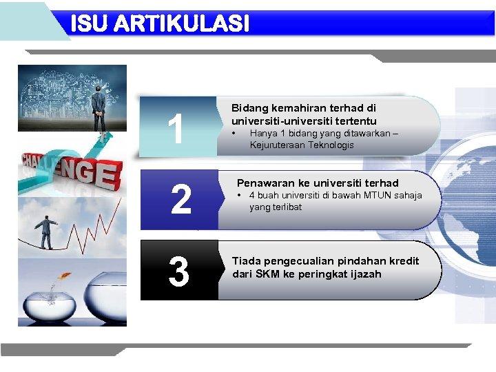 ISU ARTIKULASI 1 2 3 Bidang kemahiran terhad di universiti-universiti tertentu • Hanya 1