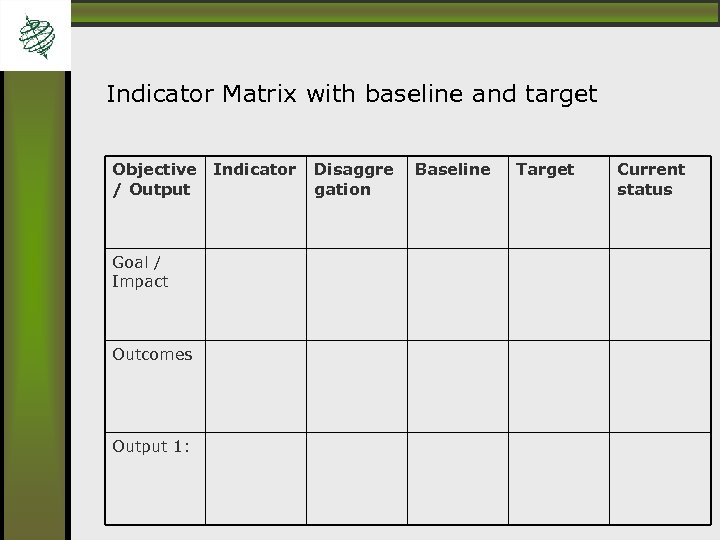 Indicator Matrix with baseline and target Objective / Output Goal / Impact Outcomes Output