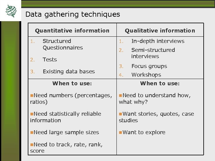 Data gathering techniques Quantitative information 1. 2. 3. Structured Questionnaires Qualitative information 1. In-depth